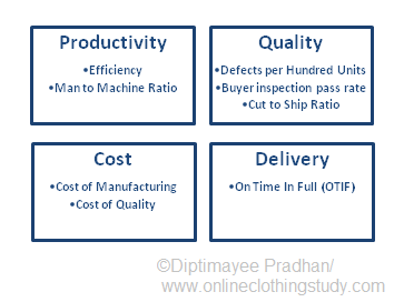 Cost saving tips for manufacturers