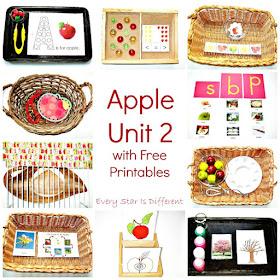 Apple Unit 2