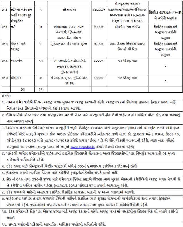GSCPS Recruitment 2017
