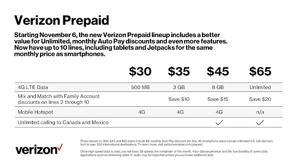 View Verizon Prepaid
