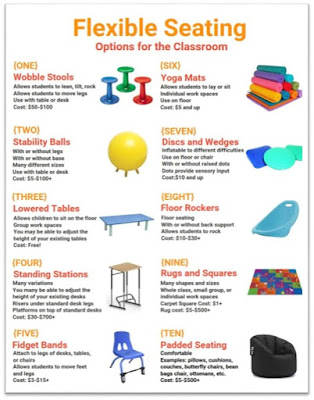 give students choice in where they learn by using flexible seating