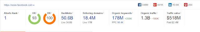 """UR+DR"""" và""""Referring domains"""" và """"Mạng xã hội"""
