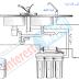 طريقة تركيب فلتر مياه 5 مراحل و 7 مراحل
