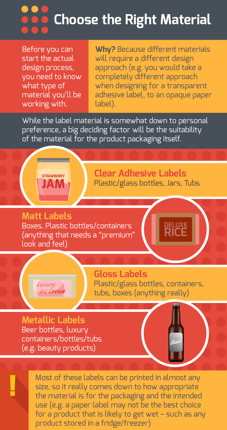 Product Packaging And Why It Is Important On Packaging Of