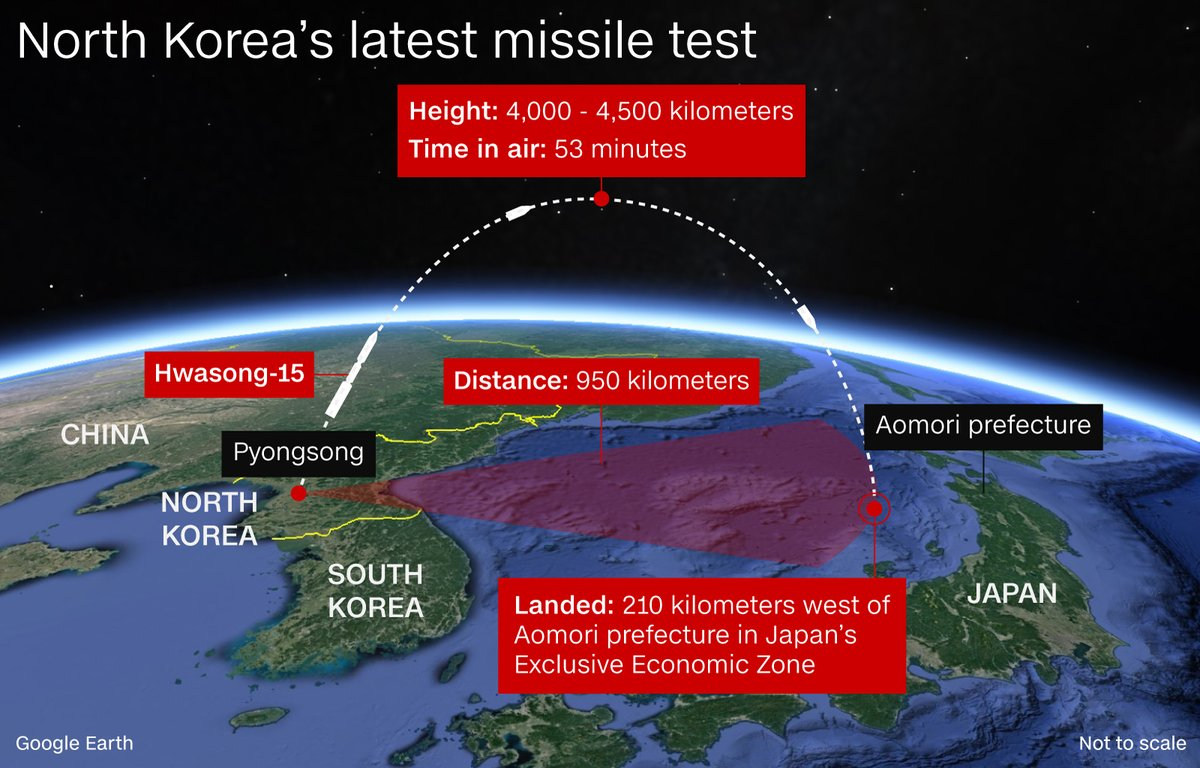 Submarine matters north korean hwasong 15 barely an icbm with map hwasong 15s flight map courtesy cnn via twitter 29 november 2017 gumiabroncs Image collections