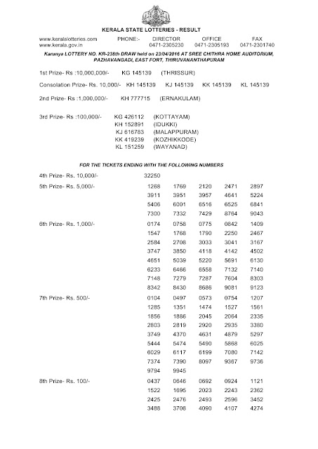 Official result of Kerala lottery Karunya_KR-238