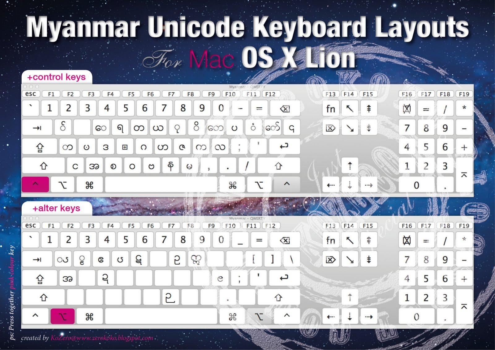 Myanmar IT Resources: Myanmar Unicode Keyboard Layout in Mac OS X Lion