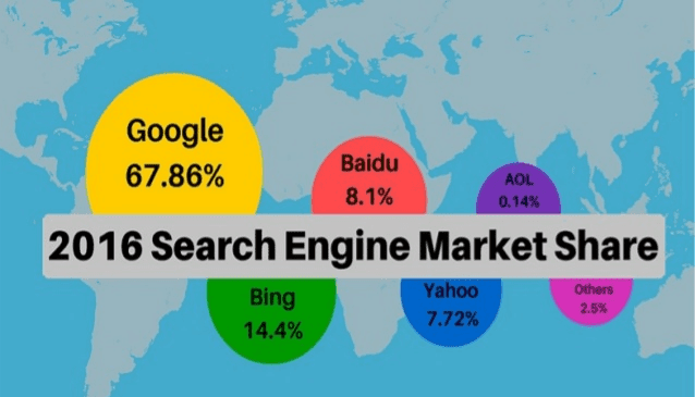 Top Search Engine