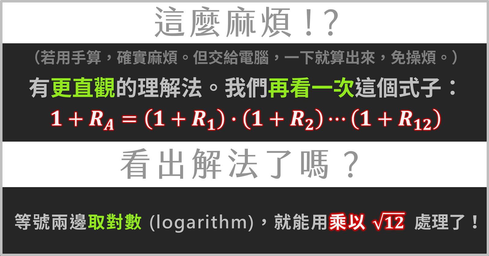 許君豪醫師 | Jun-Hao Shih, MD: 從月化標準差到年化標準差,如何換算?