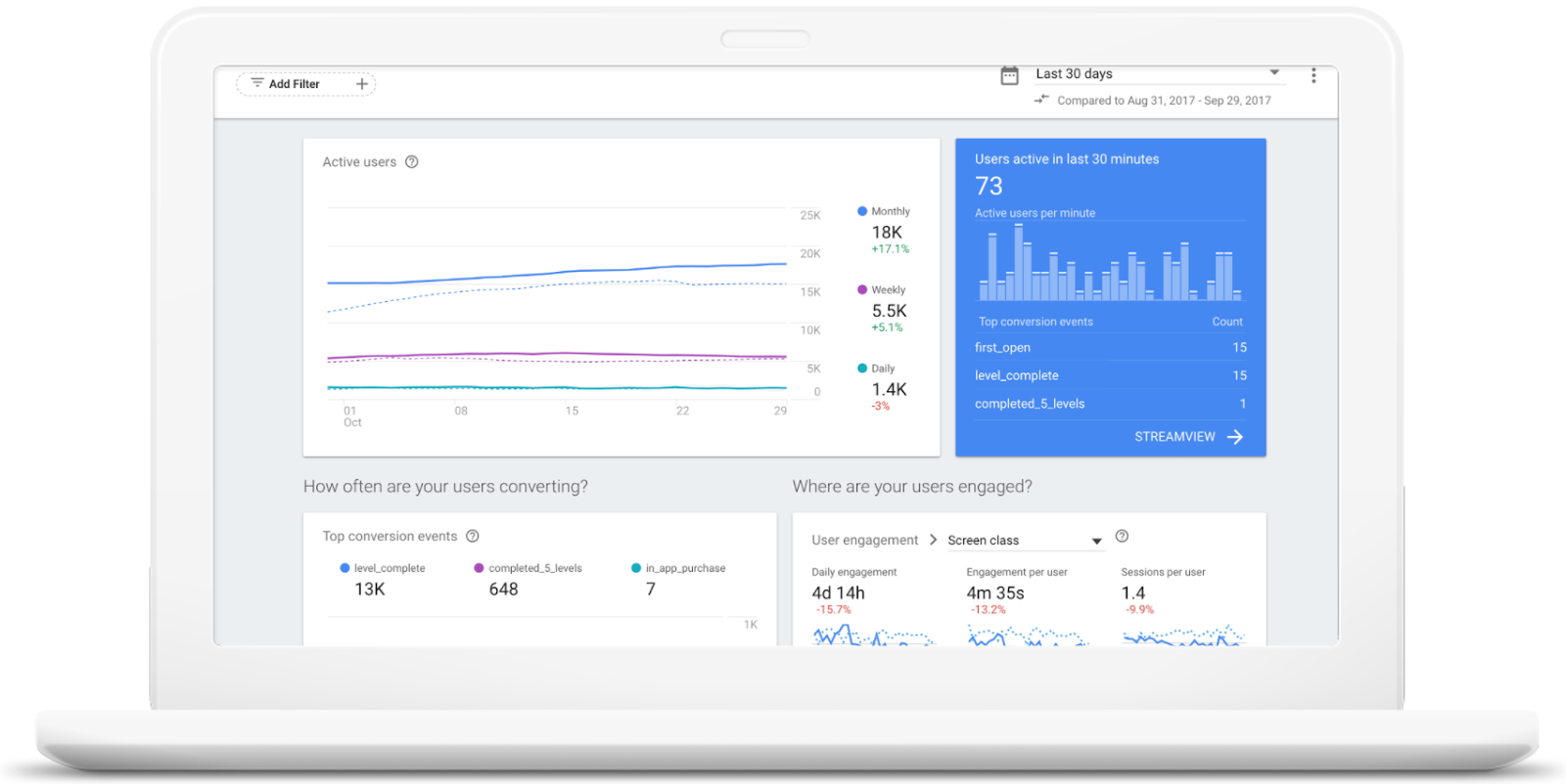 Google Analytics for Firebase: New Look and New Features