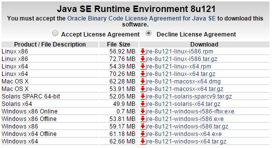 download JDK java SE