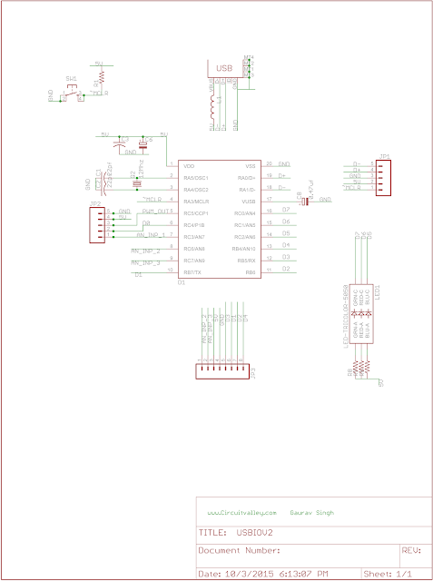 Embedded Engineering : Cross Platform USB I/O Board With