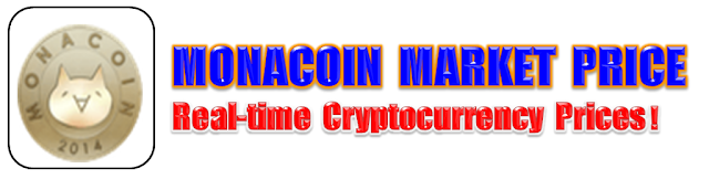 cryptocurrency market capitalizations real time