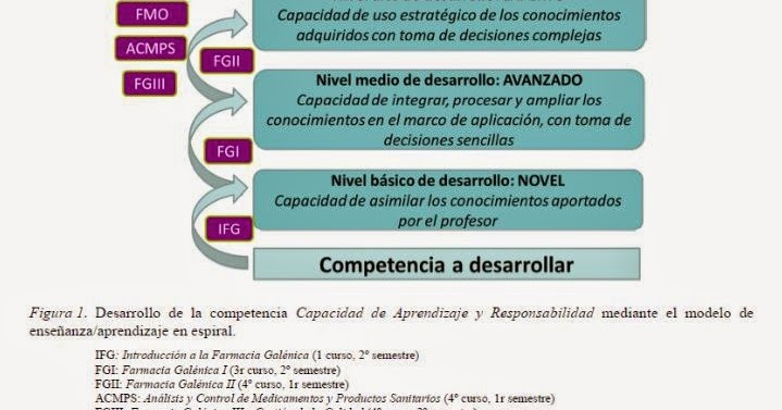 Promociones Practicas En Madera Y Decoraciones Jim Siglo Xxi