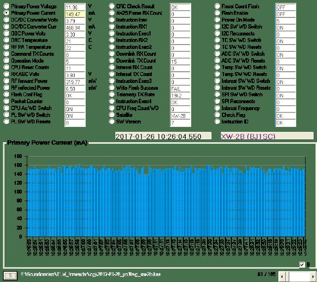 XW-2B  Telemetry