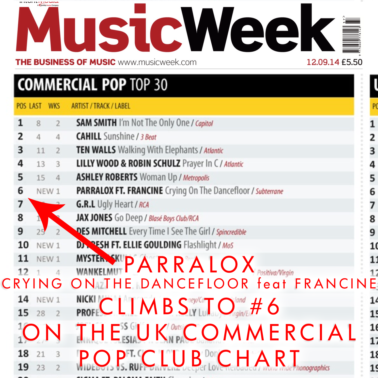 Parralox - Crying on the Dancefloor feat Francine climbs to #6 on the Official UK Music Week Charts