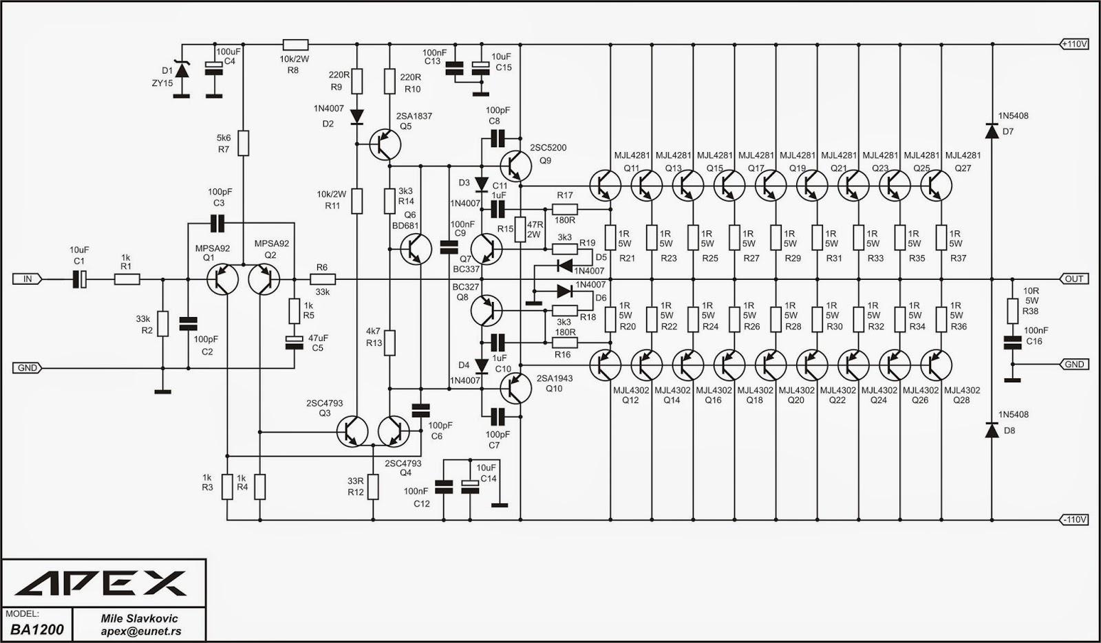 Codo Elektronik Apex Ba