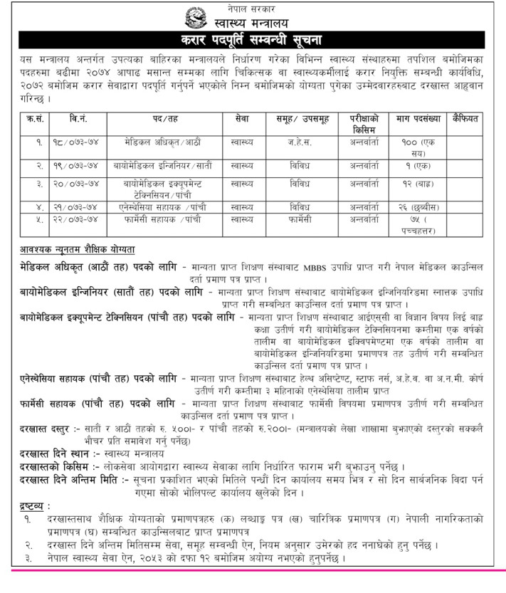 100 Medical officers, biomedial and anesthesia assitant vacancy at health ministr