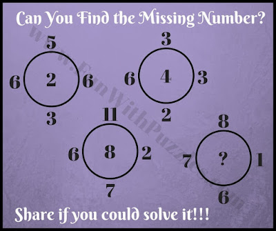 Mind breaking math circle puzzle brain teaser