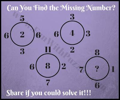 Mind breaking math circle puzzle brain teaser