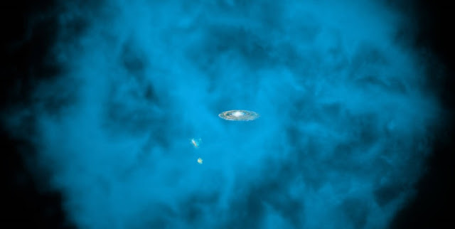 Our Milky Way galaxy and its small companions are surrounded by a giant halo of million-degree gas (seen in blue in this artists' rendition) that is only visible to X-ray telescopes in space. University of Michigan astronomers discovered that this massive hot halo spins in the same direction as the Milky Way disk and at a comparable speed. Credits: NASA/CXC/M.Weiss/Ohio State/A Gupta et al