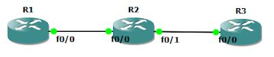 Тестовая сеть поддерживающая несколько протоколов динамической маршрутизации