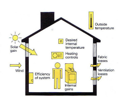 How-Important-Is-The-Rhi-When-It-Comes-To-Buying-An-Air-Source-Heat-Pump ~ Knowledge Writing
