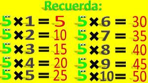 http://www.eltanquematematico.es/ladivision/previos/cinco/cinco_p.html