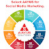 8 Reasons Why You Should Select AAYUS for Social Media Marketing
