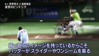 巨人 菅野智之 投球フォーム 変化球