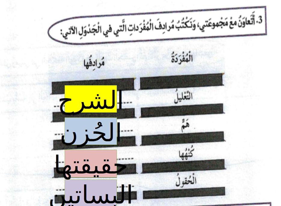 اجابة الدرس الأول لمادة اللغة