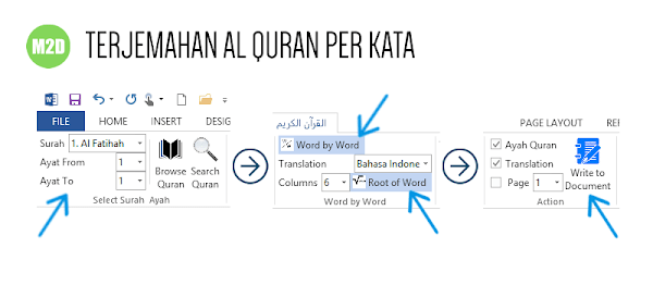 Terjemahan quran per kata office word