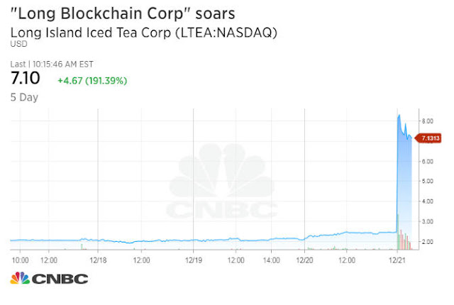 $24 million iced tea company says it's pivoting to the blockchain, and its stock jumps more than 200%