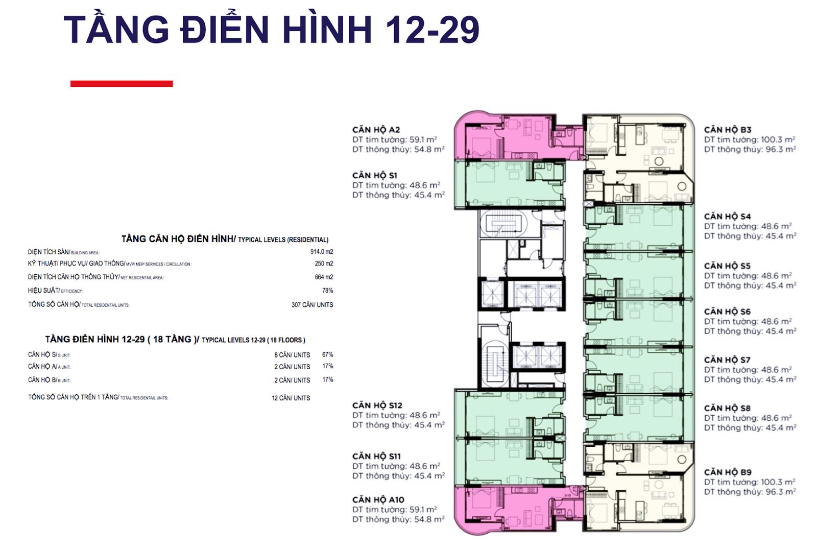 Mặt bằng điển hình 12 - 29 dự án Kim Long Season Mỹ Khê