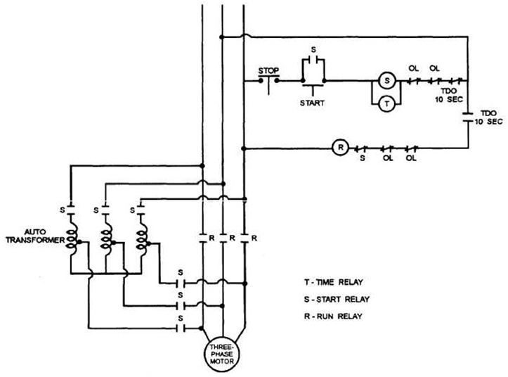 Electric Motor Control in Industrial Plants Electrical – Autotransformer Wiring Diagram