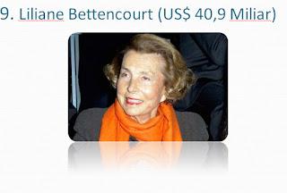 Liliane-Bettencourt-pengusaha-miliarder-terkaya-dunia-2017