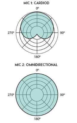 best wireless lavalier microphone