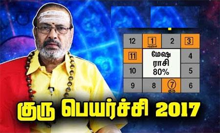 Guru Peyarchi Palangal 2017 – 2018 | Tamil Astrology Predictions
