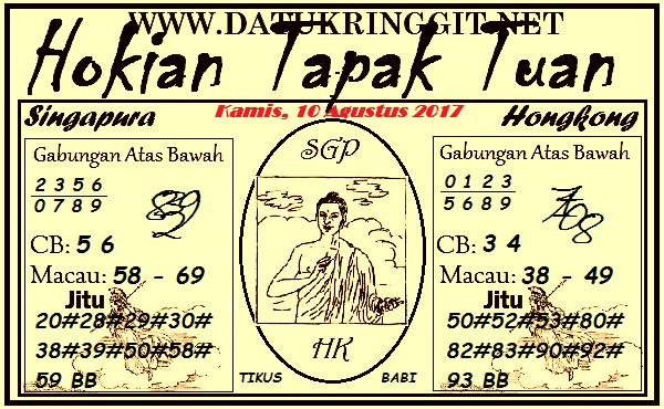 Prediksi Gambar Pak Tuntung Kamis 10 08 2017