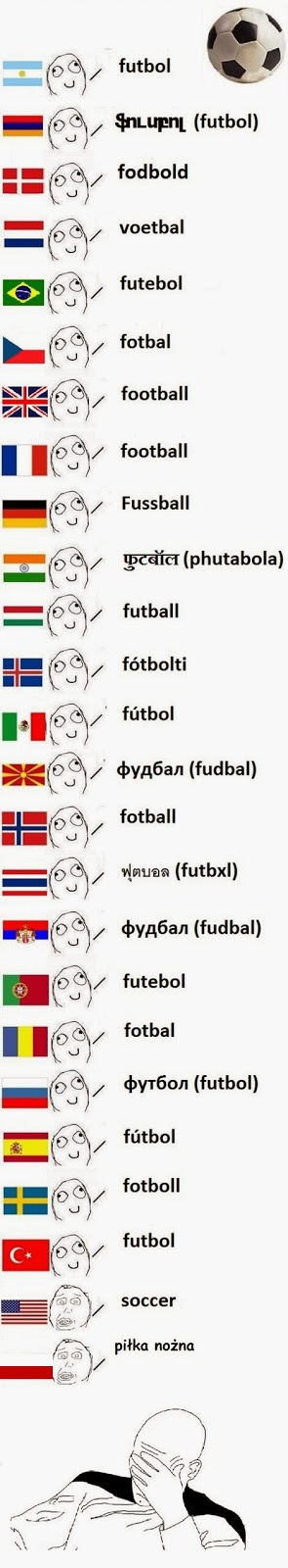 a overview of popularity of soccer around the world Free essay: popularity of soccer around the world i am going to talk about the most popular sport in the world: football now, you may be having visions of.