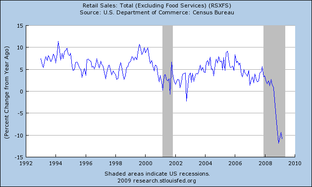 Table 1. Estimated Monthly Sales for Retail and Food Services, by Kind of Business (Total sales estimates are shown in millions of dollars and are based on data from the Advance Monthly Retail Trade Survey, Monthly Retail Trade Survey, and administrative records.) NAICS1 code % Chg. Jul.3 Jun. May Jul. Jun. Jul.3 Jun. May Jul. Jun.