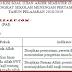 Kisi-kisi Soal PAS PAI ( PAIdBP ) SMP/MTs Kelas 7/VII Semester 1 Tahun 2018/2019