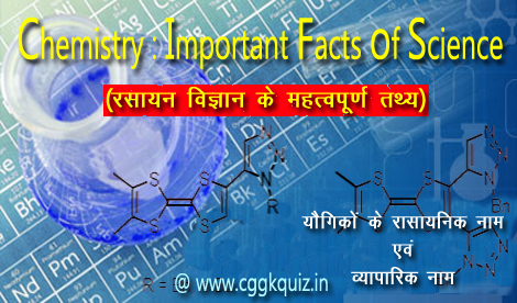 Chemistry Gk- Important Facts of Science Gk in Hindi