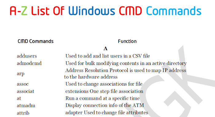 A-Z List of Windows CMD Commands PDF