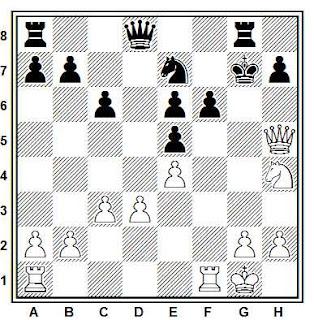 Posición de la partida de ajedrez Capablanca - Steiner (Los Ángeles, 1933)