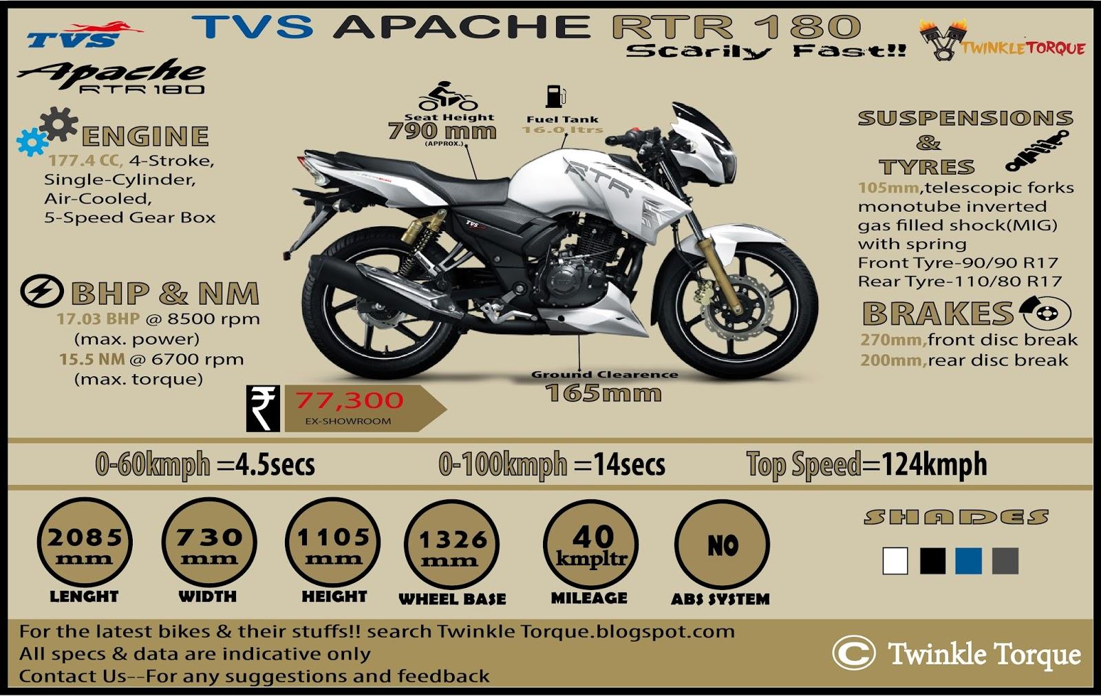 TVS Apache RTR 180 Twinkle Torque
