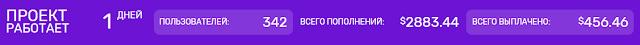 verrona.com обзор