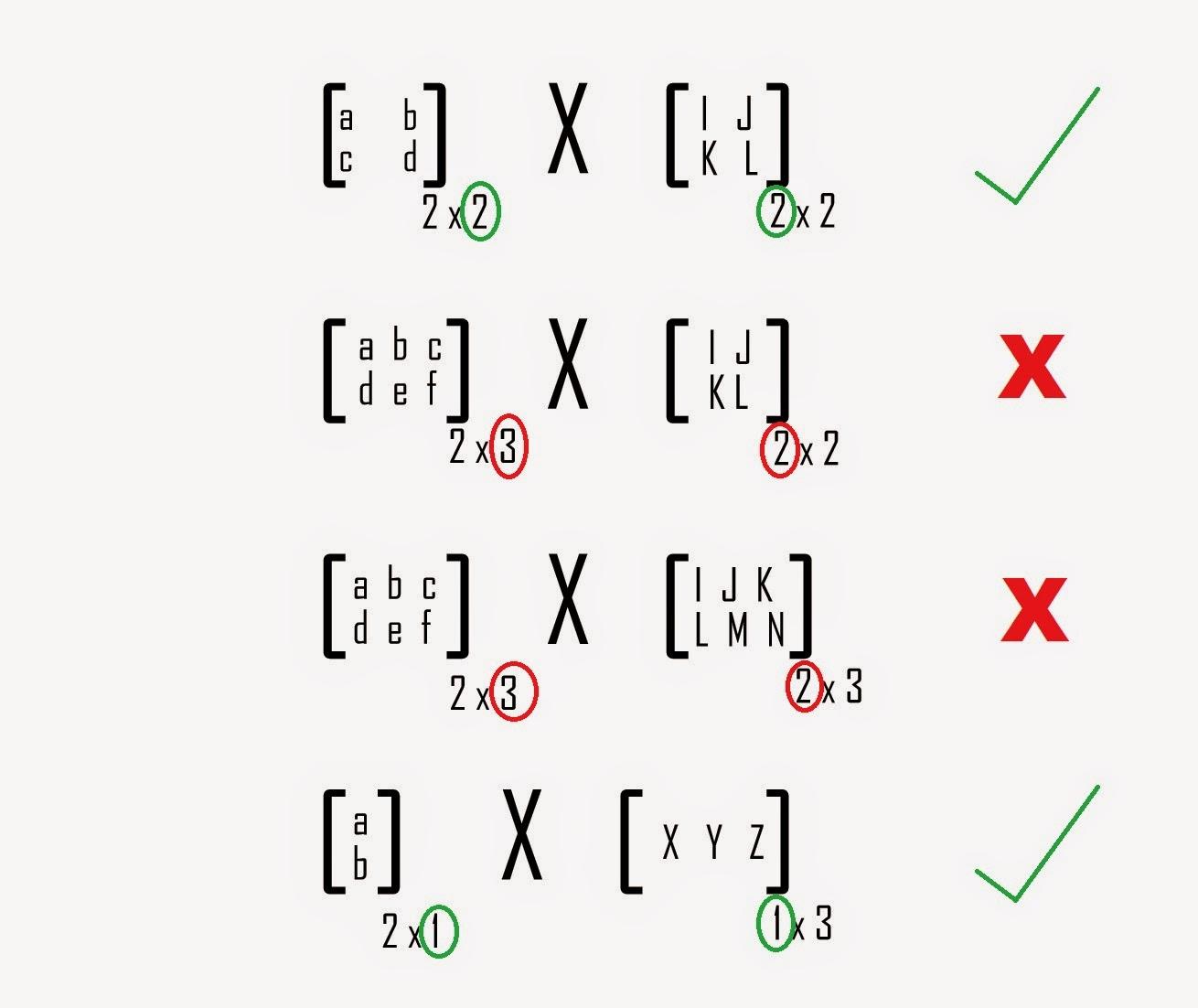 Matrix Multiplication In Java Octopusfunda