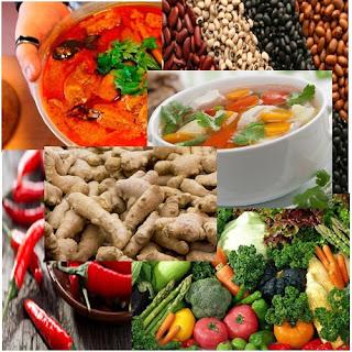 Makanan Penghangat Badan