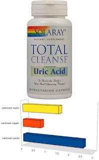 Opinii forumui TOTAL CLEANSE scaderea acidului uric SOLARY